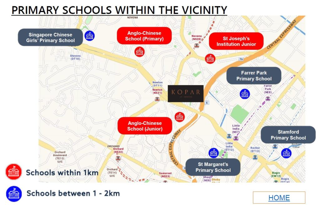 Schools Near Kopar at Newton